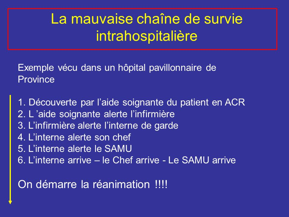 La mauvaise chaîne de survie intrahospitalière