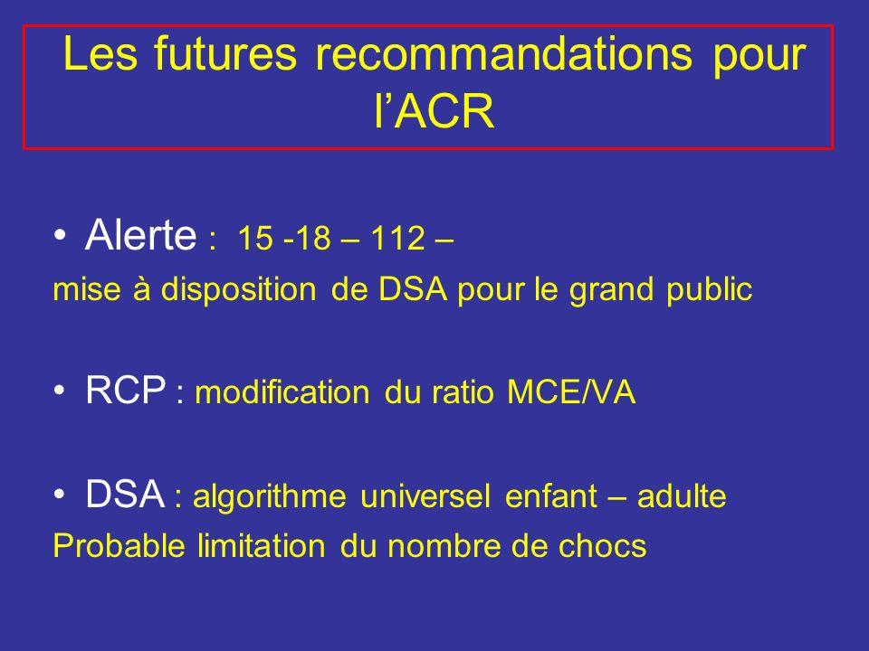 Les futures recommandations pour l'ACR