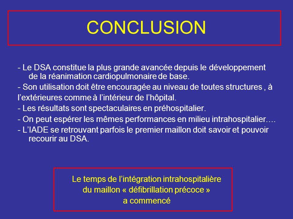 CONCLUSION- Le DSA constitue la plus grande avancée depuis le développement de la réanimation cardiopulmonaire de base.