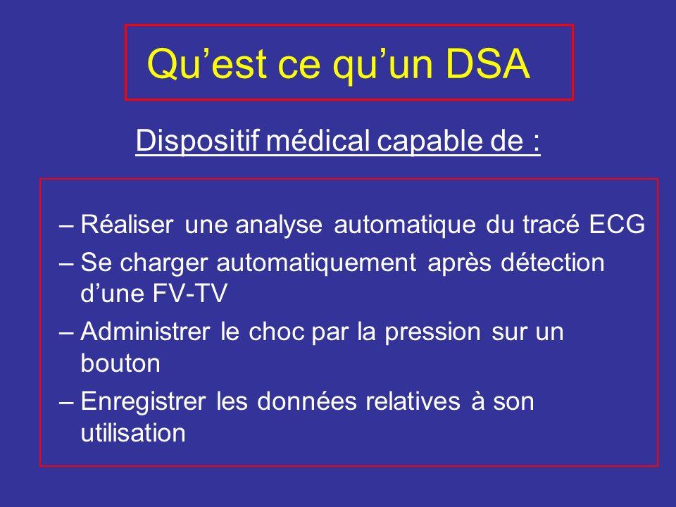 Dispositif médical capable de :