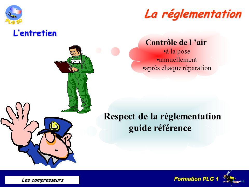 La réglementation Respect de la réglementation guide référence