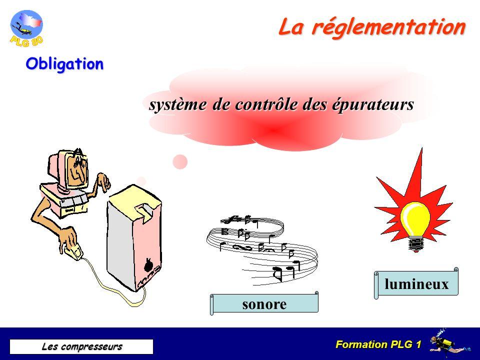système de contrôle des épurateurs