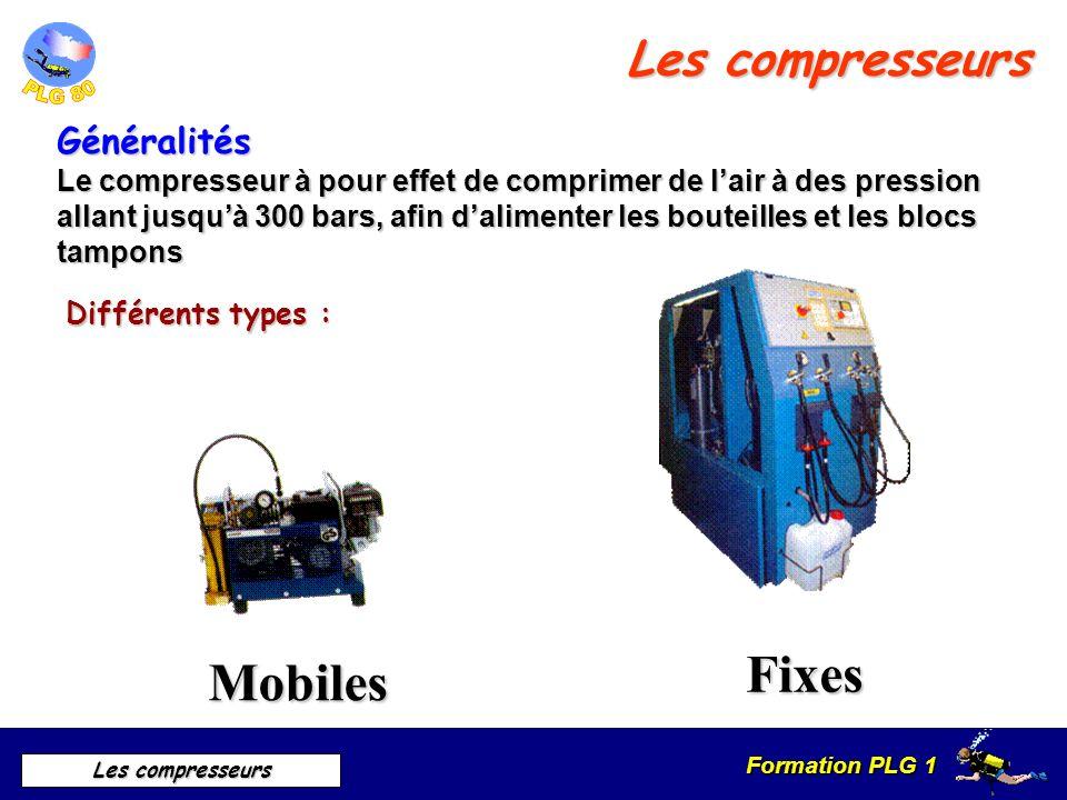 Fixes Mobiles Les compresseurs Généralités