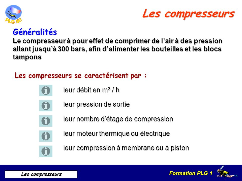 Les compresseurs Généralités