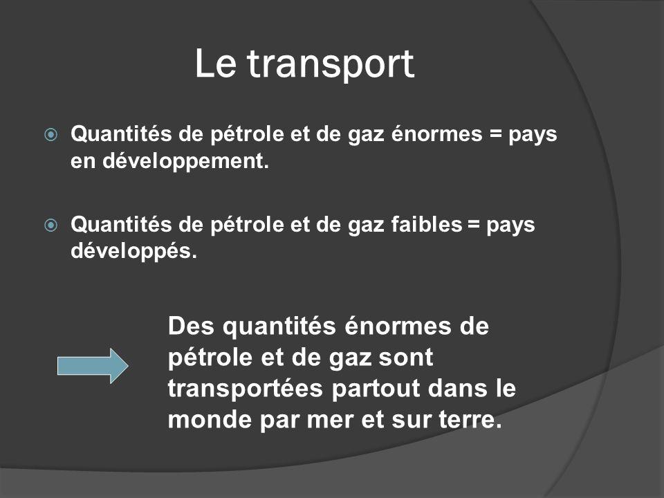 Le transport Quantités de pétrole et de gaz énormes = pays en développement. Quantités de pétrole et de gaz faibles = pays développés.