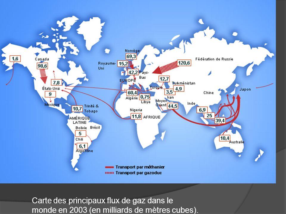 Carte des principaux flux de gaz dans le