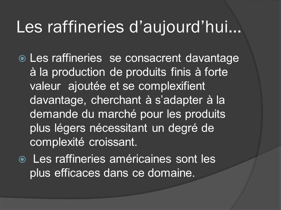 Les raffineries d'aujourd'hui…