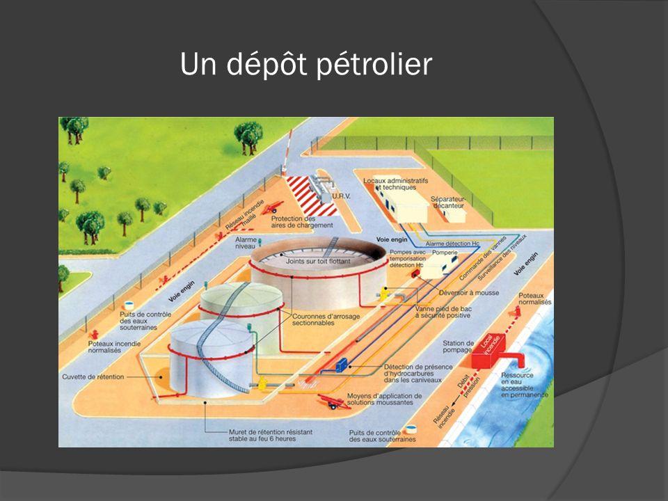 Un dépôt pétrolier