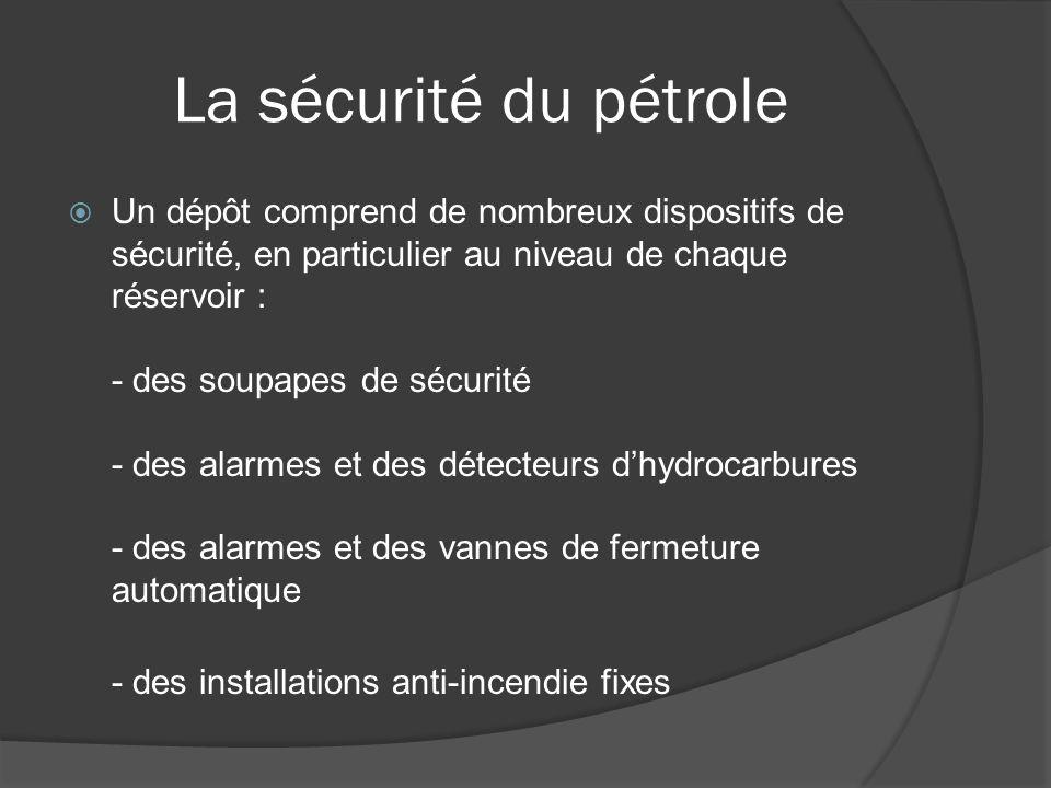 La sécurité du pétrole