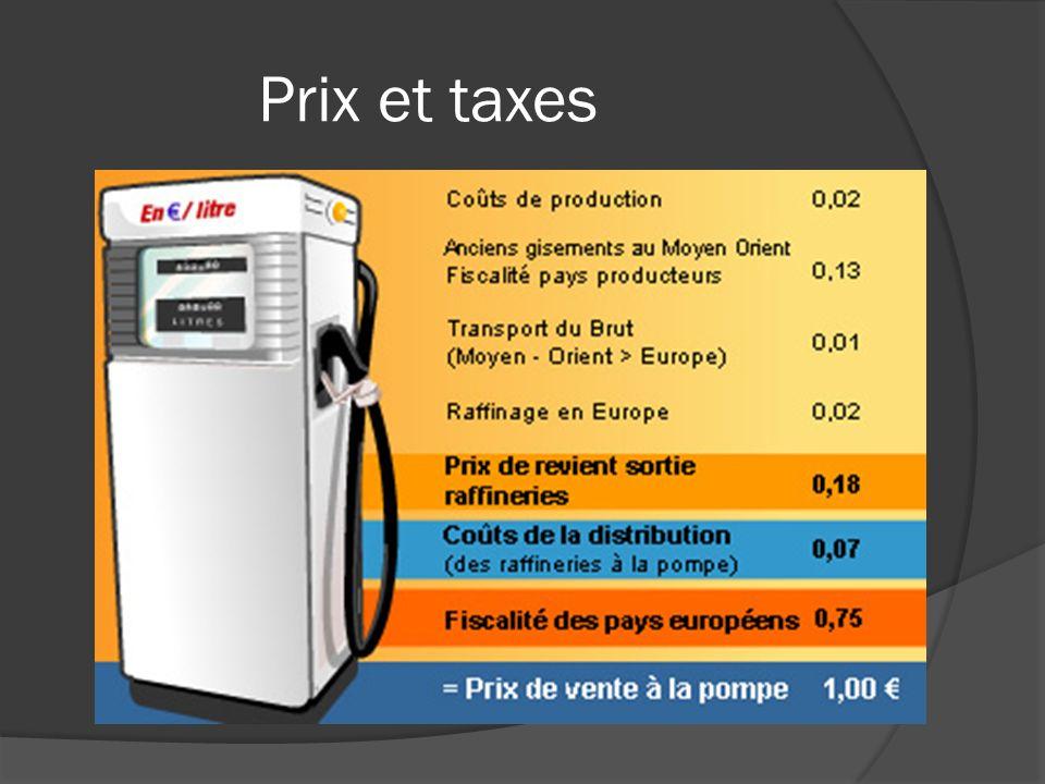 Prix et taxes