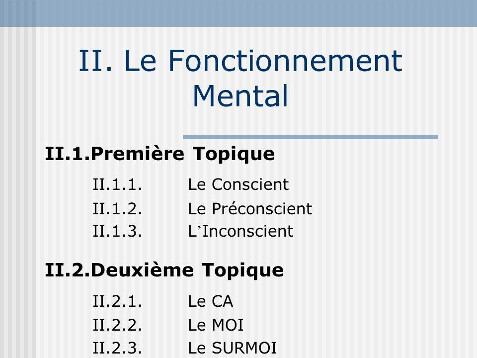 II. Le Fonctionnement Mental