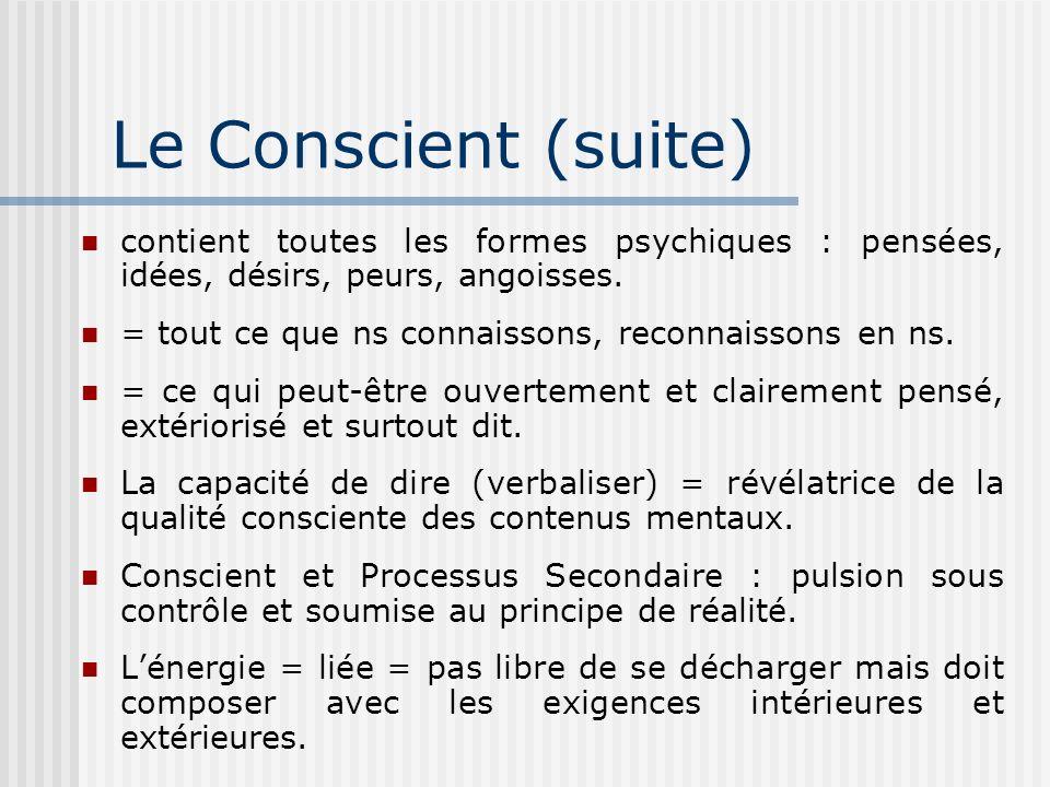 Le Conscient (suite)contient toutes les formes psychiques : pensées, idées, désirs, peurs, angoisses.