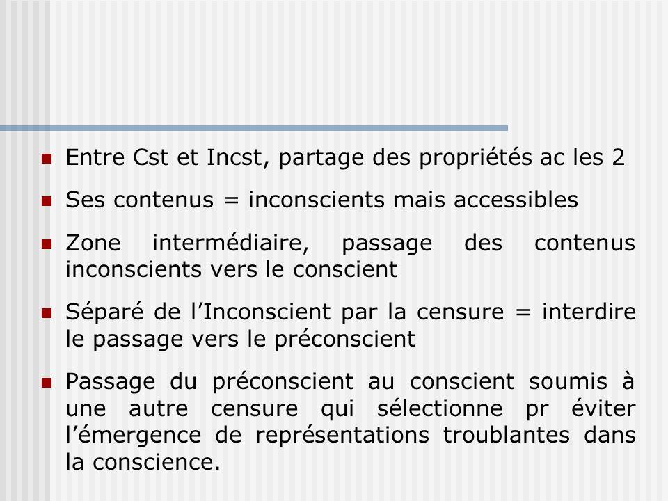 Entre Cst et Incst, partage des propriétés ac les 2