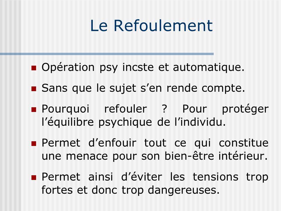 Le Refoulement Opération psy incste et automatique.