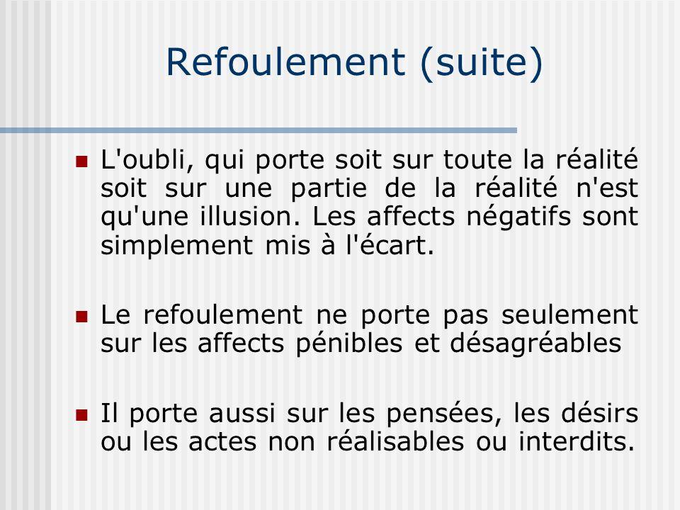 Refoulement (suite)