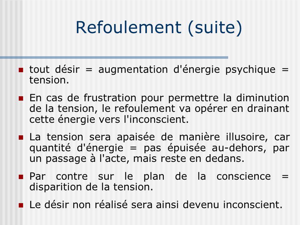 Refoulement (suite) tout désir = augmentation d énergie psychique = tension.
