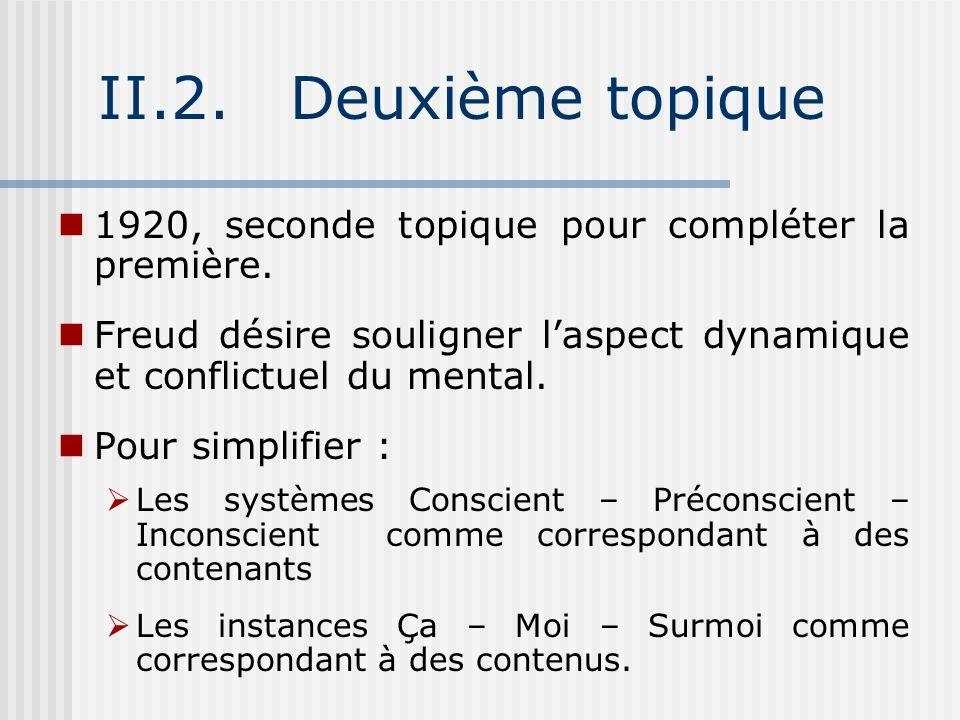 II.2. Deuxième topique1920, seconde topique pour compléter la première. Freud désire souligner l'aspect dynamique et conflictuel du mental.