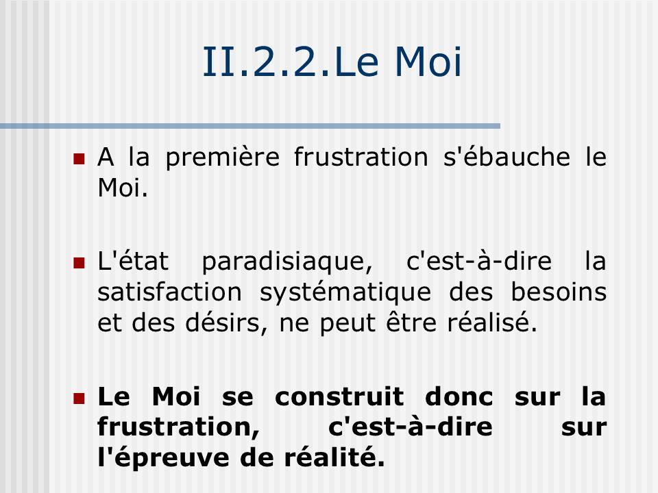 II.2.2. Le Moi A la première frustration s ébauche le Moi.