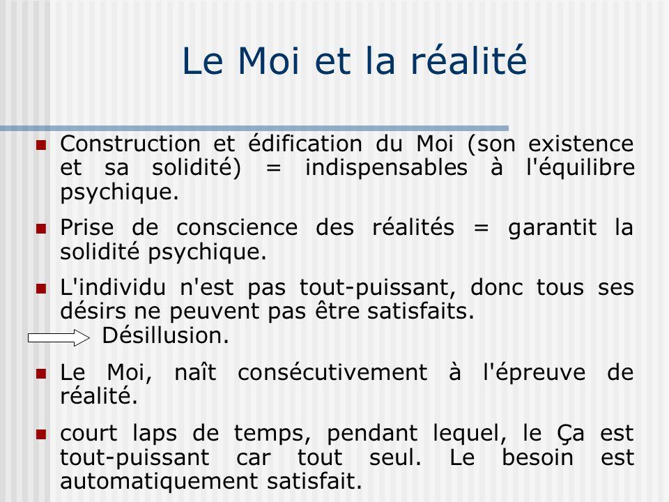 Le Moi et la réalité Construction et édification du Moi (son existence et sa solidité) = indispensables à l équilibre psychique.