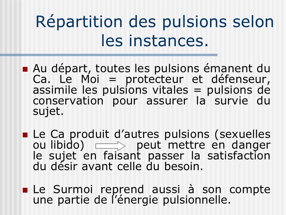 Répartition des pulsions selon les instances.