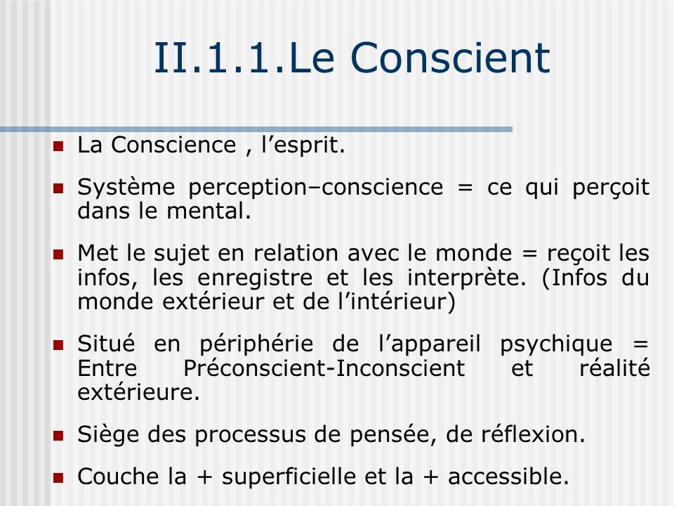 II.1.1. Le Conscient La Conscience , l'esprit.