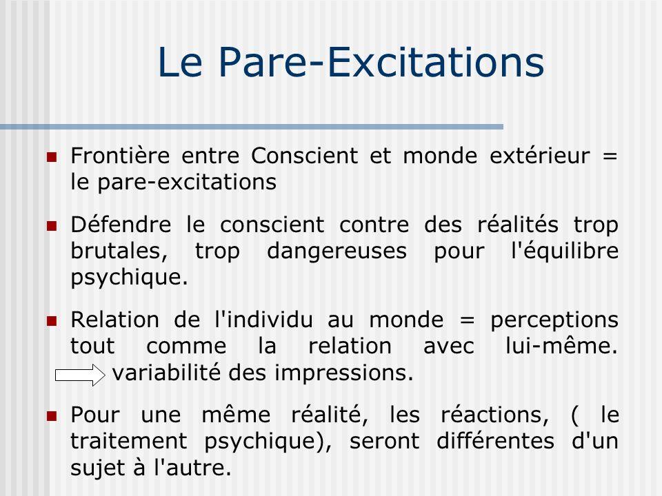 Le Pare-ExcitationsFrontière entre Conscient et monde extérieur = le pare-excitations.