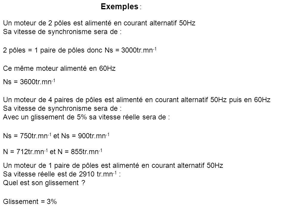 Exemples : Un moteur de 2 pôles est alimenté en courant alternatif 50Hz. Sa vitesse de synchronisme sera de :