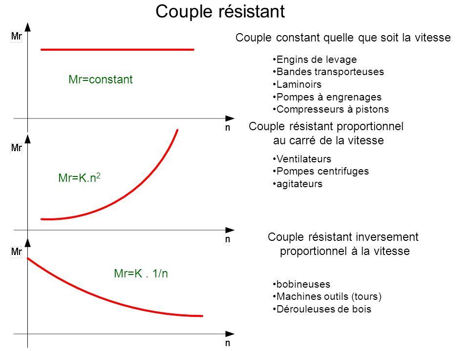 Couple résistant Couple constant quelle que soit la vitesse
