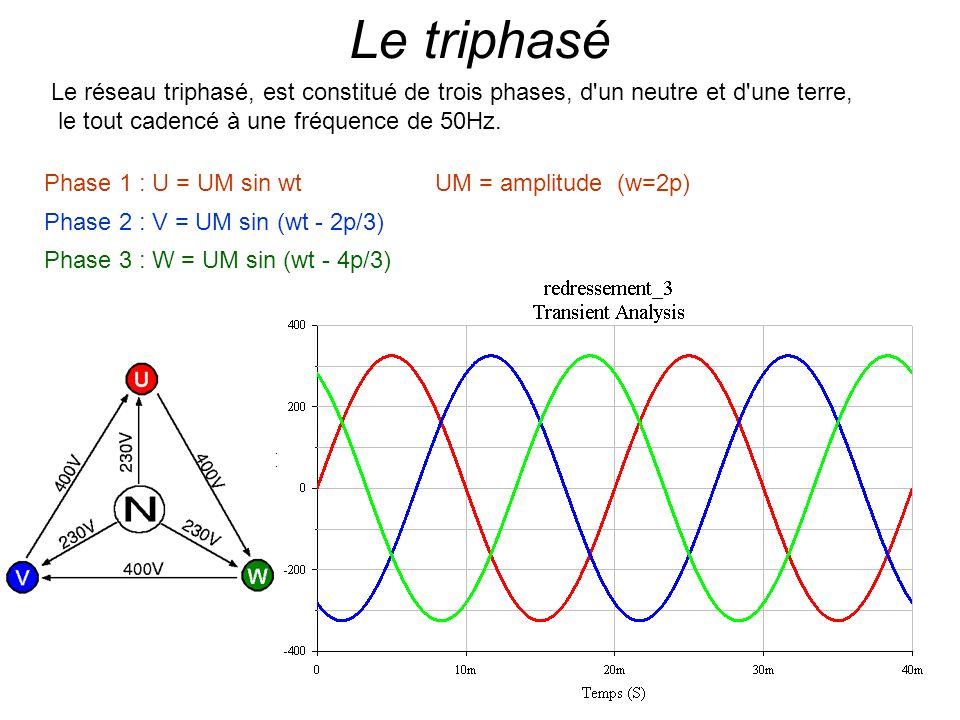 Le triphasé Le réseau triphasé, est constitué de trois phases, d un neutre et d une terre, le tout cadencé à une fréquence de 50Hz.