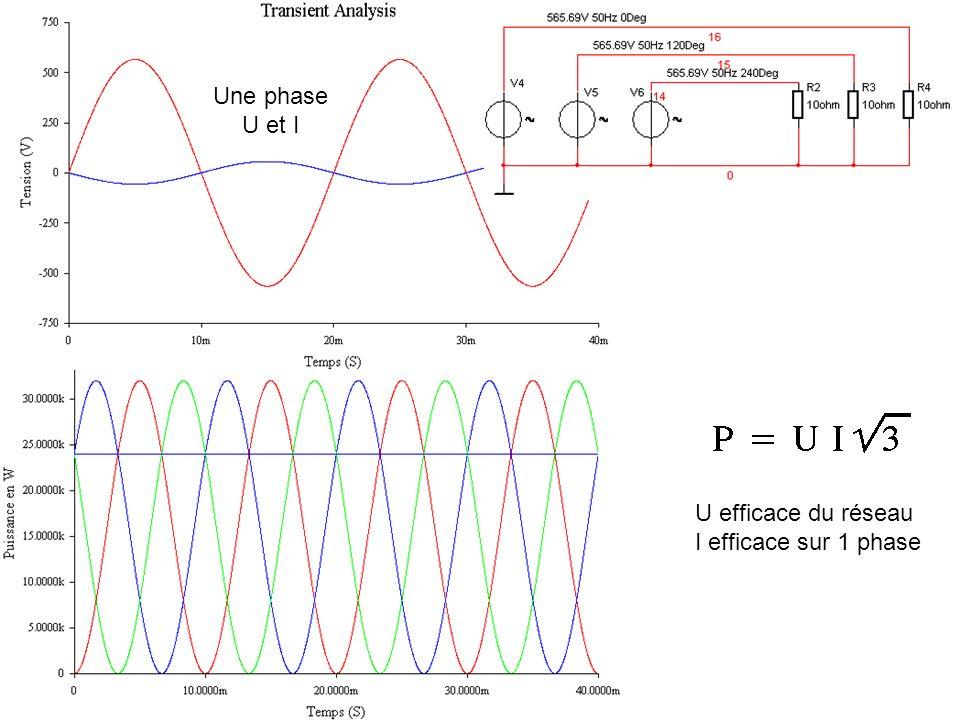 Une phase U et I U efficace du réseau I efficace sur 1 phase