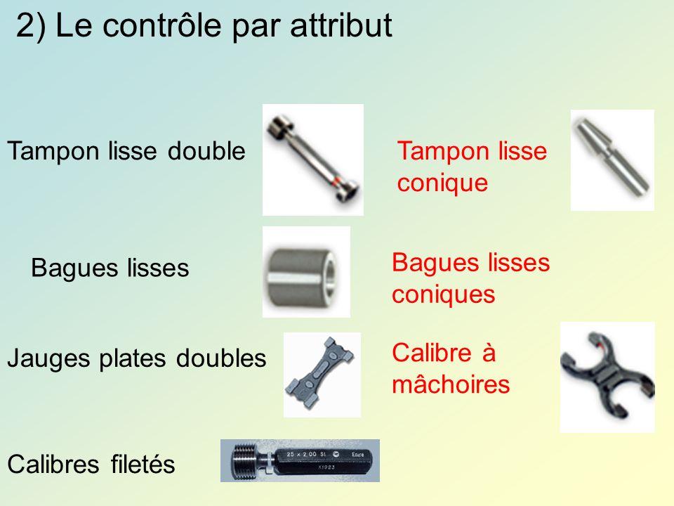 2) Le contrôle par attribut