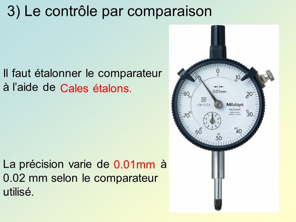 3) Le contrôle par comparaison