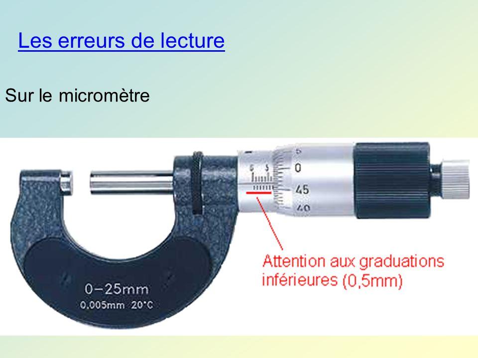Les erreurs de lecture Sur le micromètre