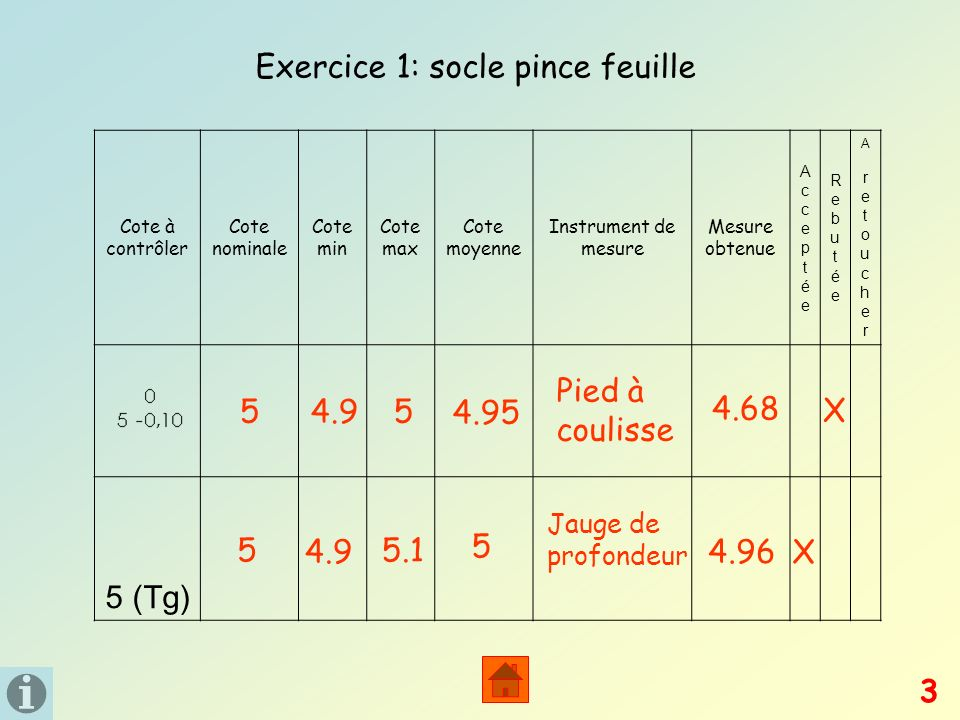 Exercice 1: socle pince feuille