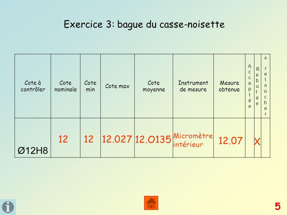 Exercice 3: bague du casse-noisette