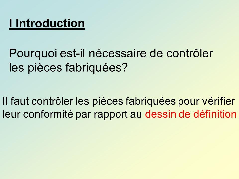 Pourquoi est-il nécessaire de contrôler les pièces fabriquées