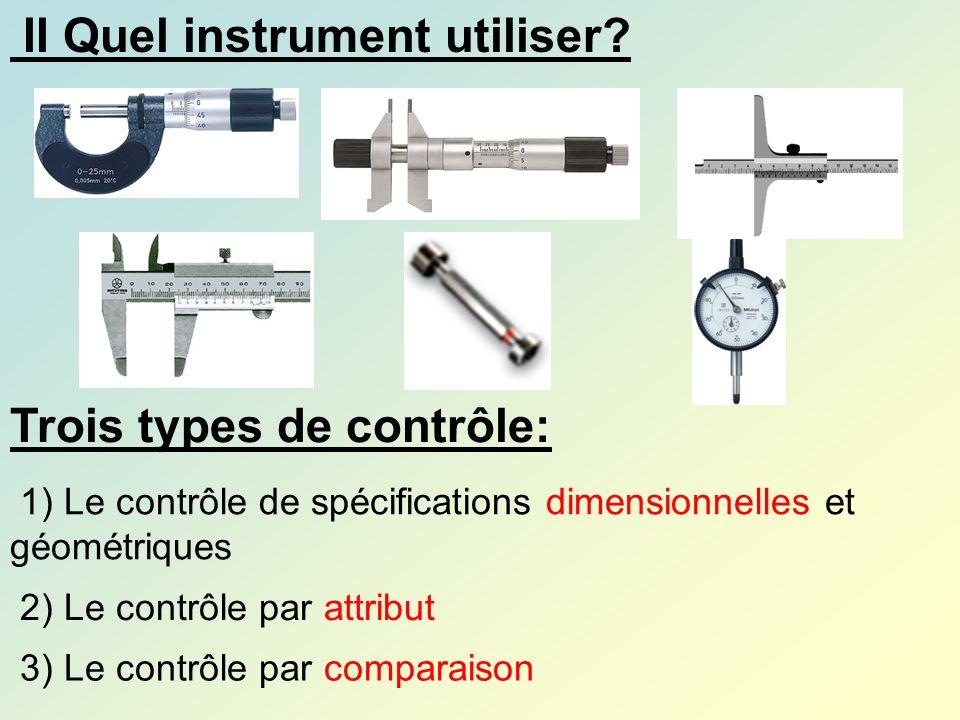 II Quel instrument utiliser