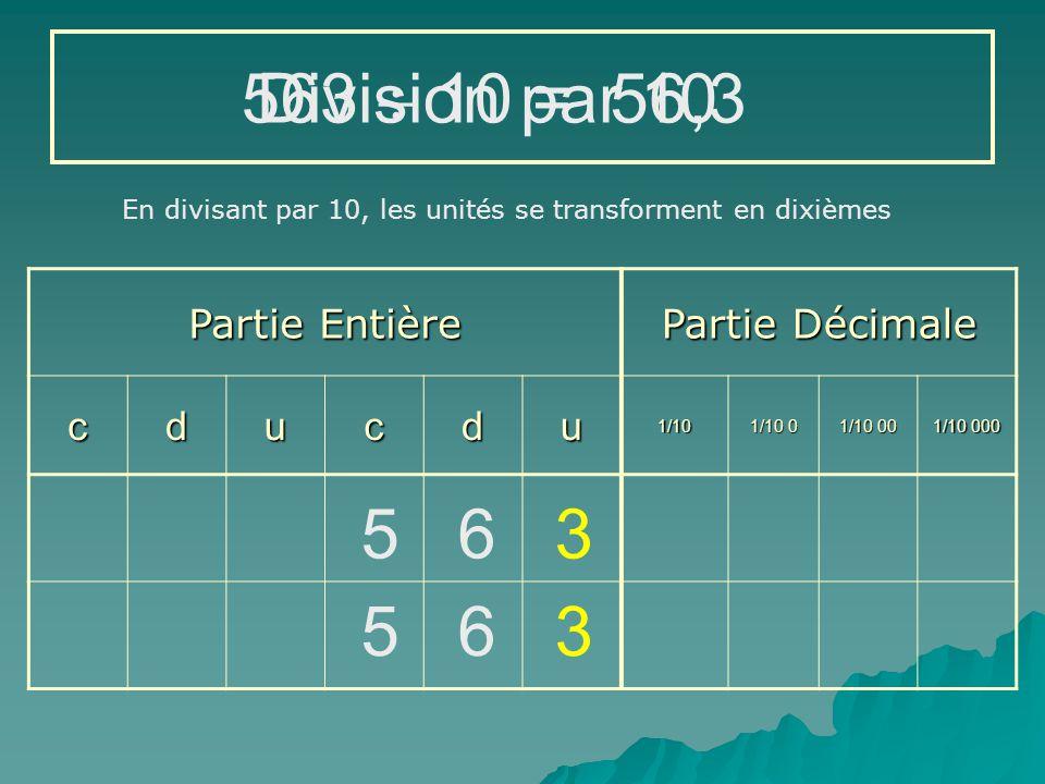563  10 = Division par 10 56,3 5 6 3 5 6 3 Partie Entière