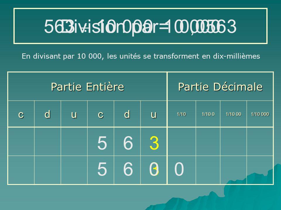 563  10 000 = Division par 10 000 0,0563 5 6 3 5 6 3 Partie Entière