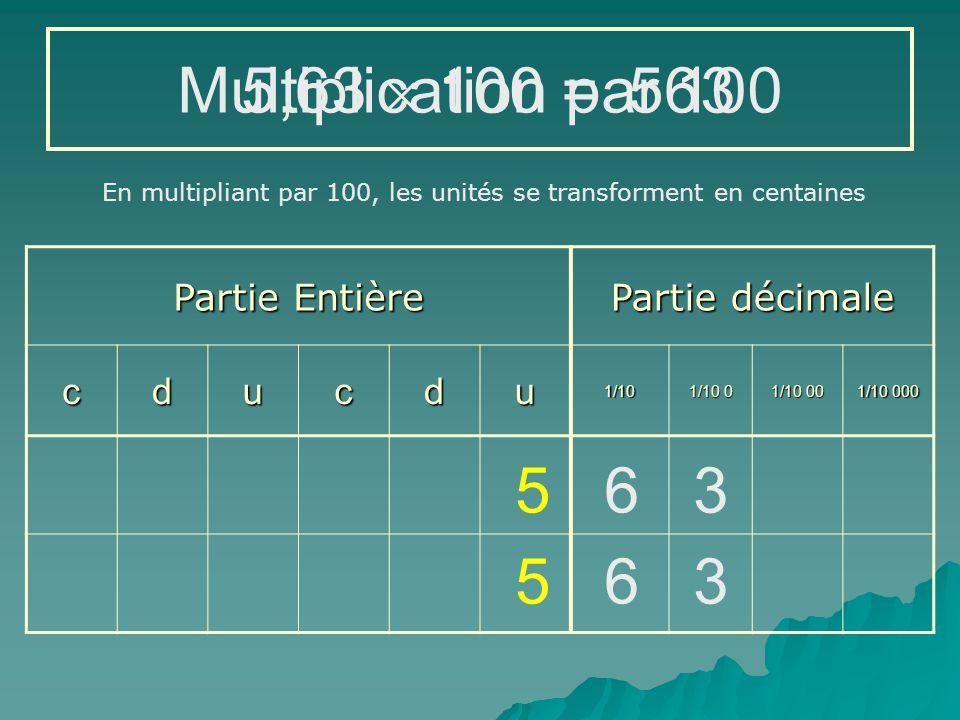 Multiplication par 100 5,63  100 = 563 5 6 3 5 6 3 Partie Entière