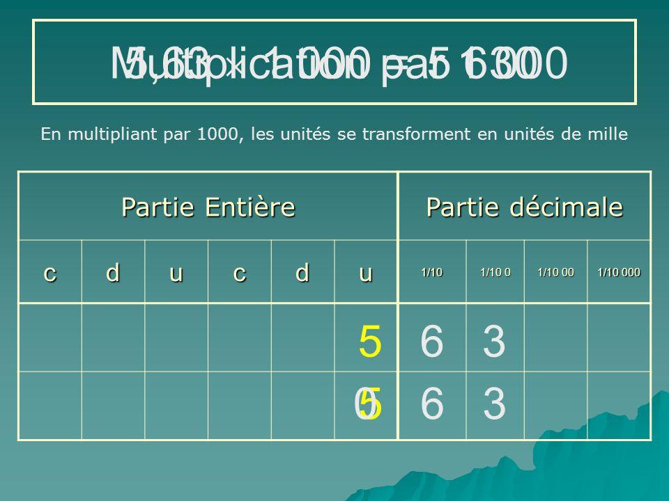 Multiplication par 1 000 5,63  1 000 = 5 630. En multipliant par 1000, les unités se transforment en unités de mille.