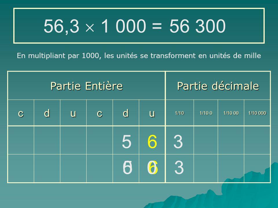 56,3  1 000 = 56 300 5 6 3 5 6 3 Partie Entière Partie décimale c d u