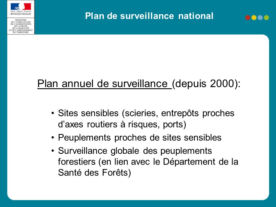 Plan de surveillance national