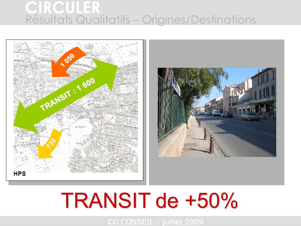 TRANSIT de +50% CIRCULER Résultats Qualitatifs – Origines/Destinations