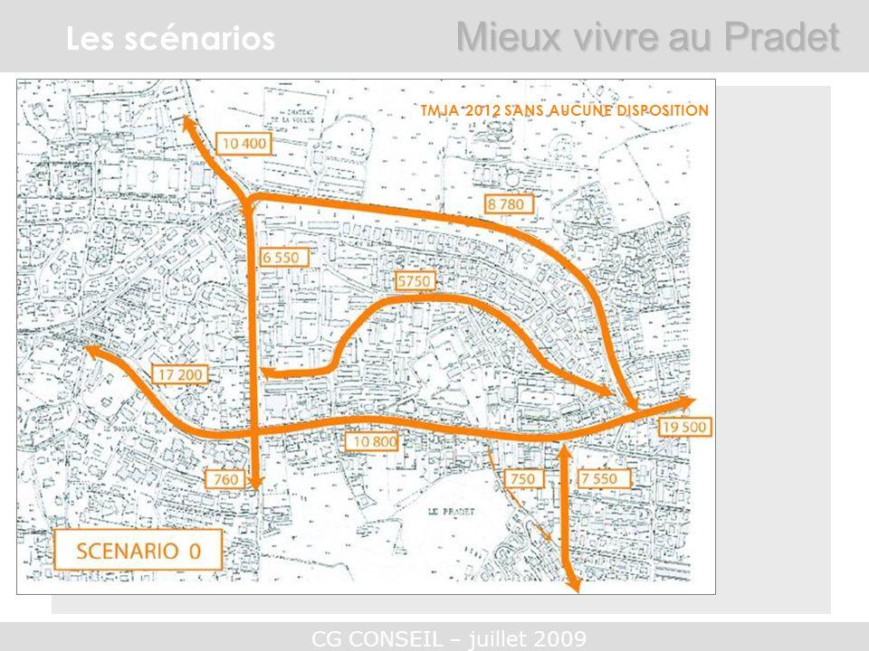 Mieux vivre au Pradet Les scénarios TMJA 2012 SANS AUCUNE DISPOSITION