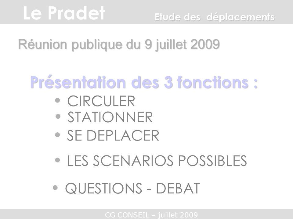 Le Pradet Présentation des 3 fonctions : • CIRCULER • STATIONNER