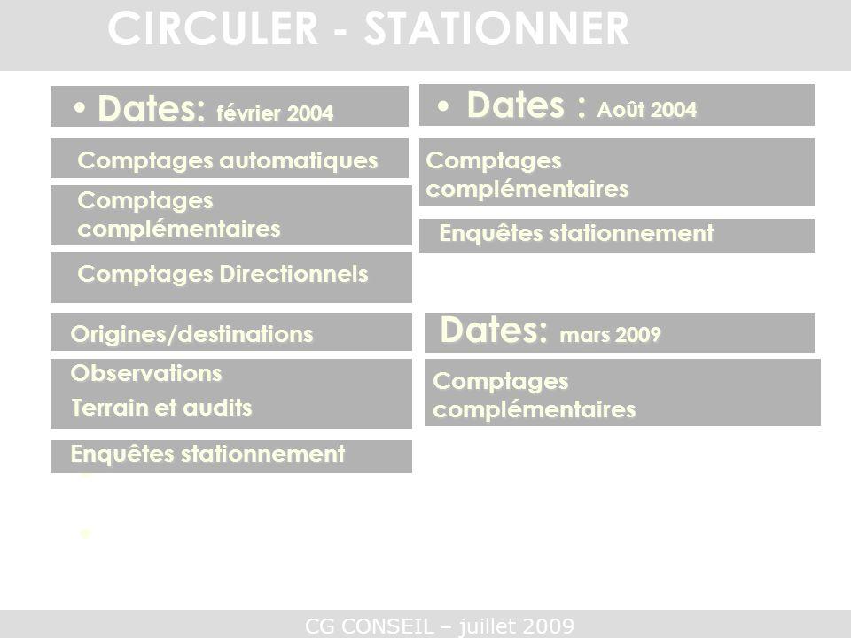 CIRCULER - STATIONNER QUANTITATIF QUALITATIF • Dates: février 2004 •