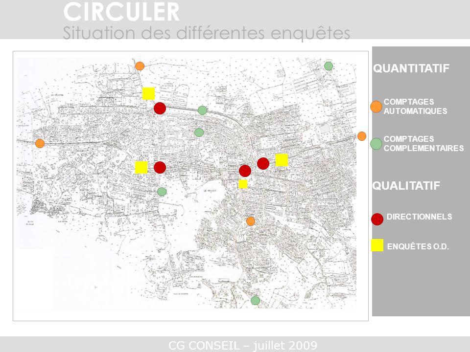 CIRCULER Situation des différentes enquêtes QUANTITATIF QUALITATIF
