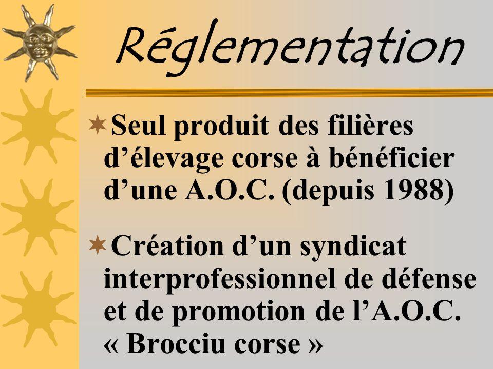 Réglementation Seul produit des filières d'élevage corse à bénéficier d'une A.O.C. (depuis 1988)