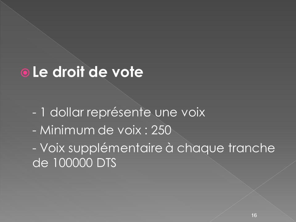 Le droit de vote - 1 dollar représente une voix